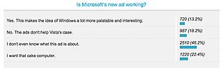 Poll on microsoft ad