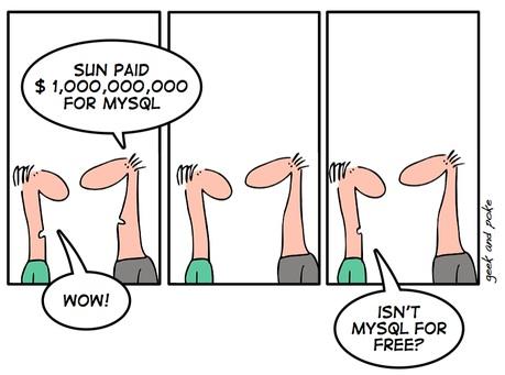 Why_sun_buy_mysql