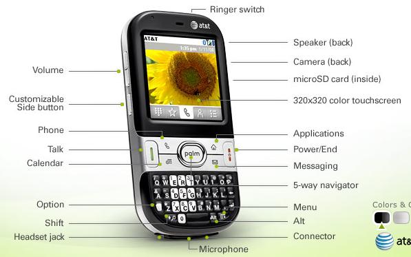 Palm_centro_specs